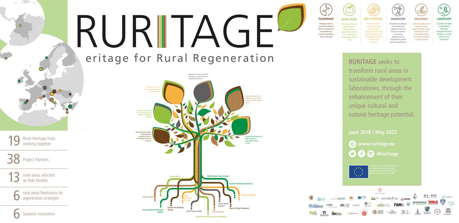 ruritage2-1