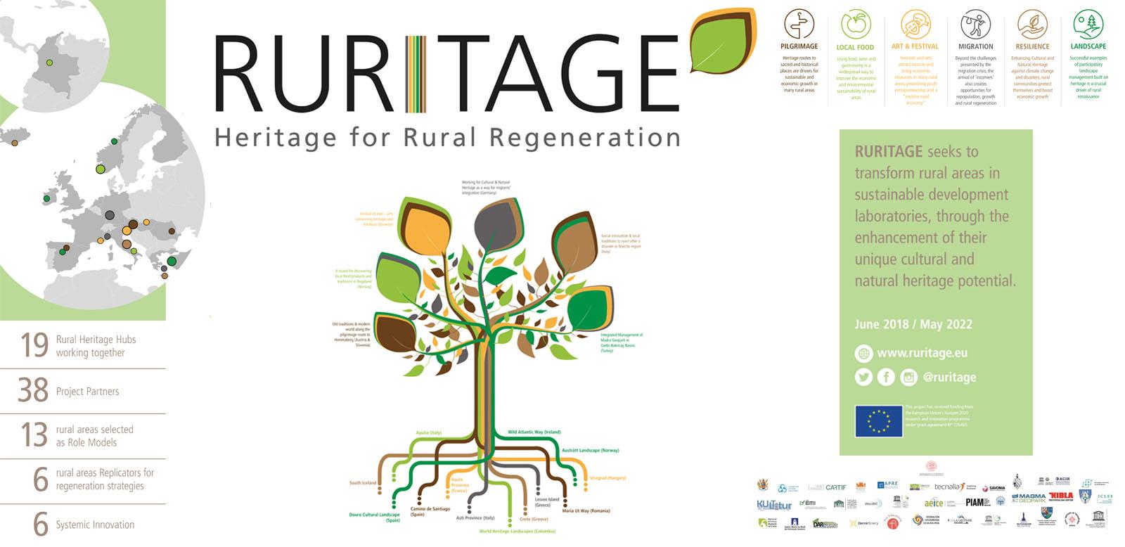 ruritage3